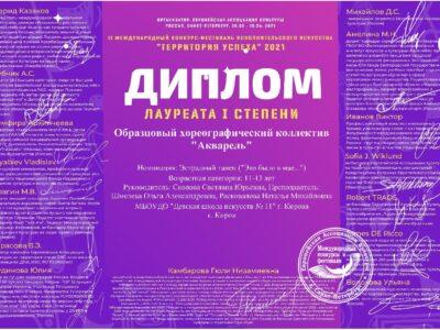«ТЕРРИТОРИЯ УСПЕХА» 2021 (г. Санкт-Петербург)